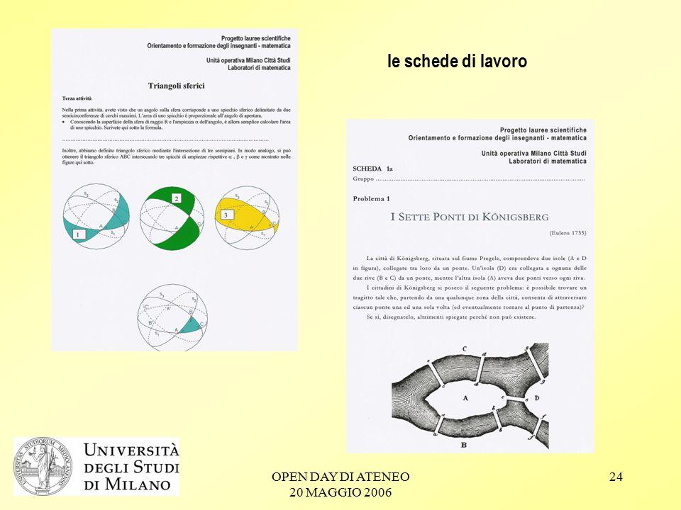 OPEN DAY DI ATENEO 20 MAGGIO 2006 24 le schede di lavoro
