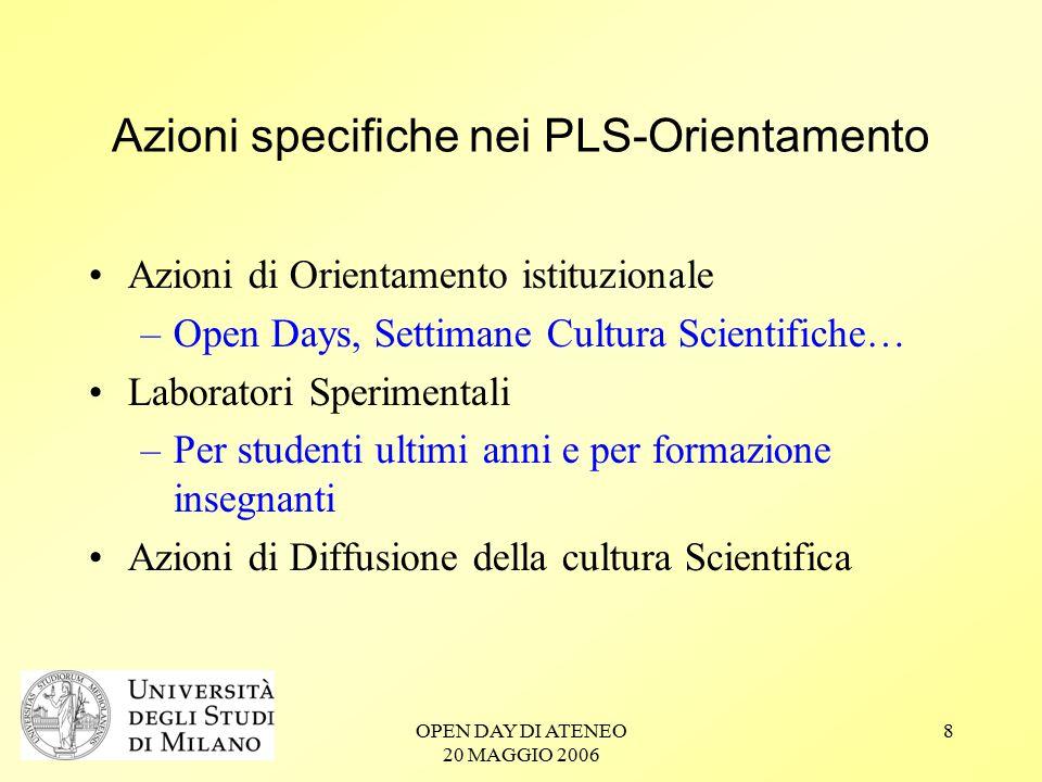 OPEN DAY DI ATENEO 20 MAGGIO 2006 9 Coordinamento Regionale In Lombardia è attivo un buon coordinamento regionale che include le Università Lombarde, Assolombarda, USR –Grazie in particolare all'impegno dell'Ufficio Scolastico Regionale –Le iniziative sono organizzate e pubblicizzate con la collaborazione di USR –Vedi Sito http://www.viagonzagadue.ithttp://www.viagonzagadue.it