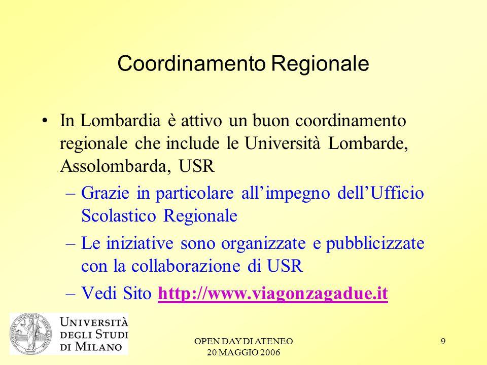 OPEN DAY DI ATENEO 20 MAGGIO 2006 20 Programma per l'anno 2005-06 seminario 26 Gennaio 2006 : Il prof.