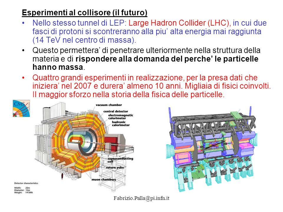 Fabrizio.Palla@pi.infn.it Esperimenti al collisore (il futuro) Nello stesso tunnel di LEP: Large Hadron Collider (LHC), in cui due fasci di protoni si