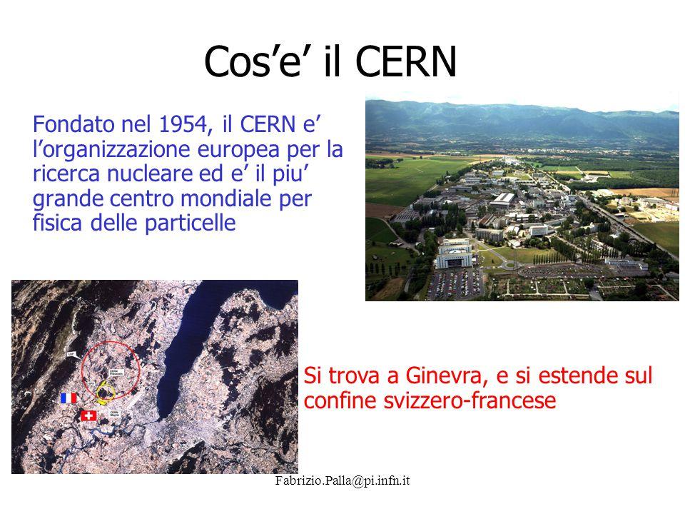 Fabrizio.Palla@pi.infn.it Il personale Il CERN impega circa 3000 pesone, tra fisici, ingegneri, tecnici, amministrativi ecc Oltre a questo ci sono 6500 scienziati visitatori, la meta' dei fisici delle particelle mondiali, che vengono al CERN per la loro ricerca.