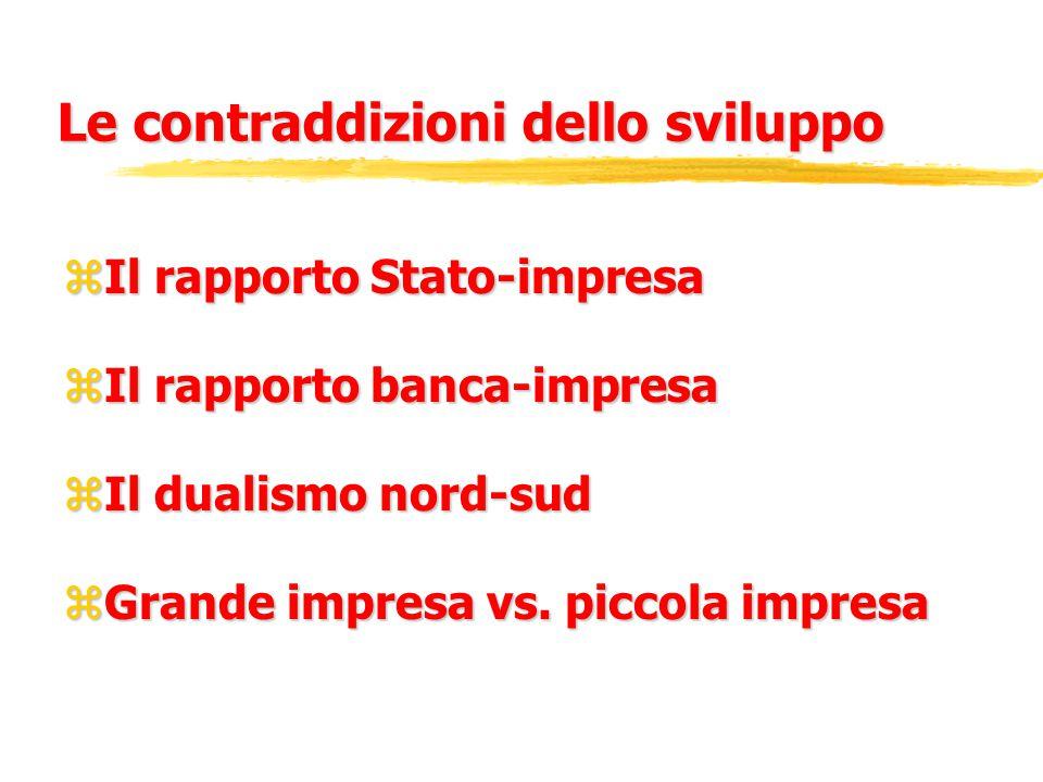 Le contraddizioni dello sviluppo zIl rapporto Stato-impresa zIl rapporto banca-impresa zIl dualismo nord-sud zGrande impresa vs.