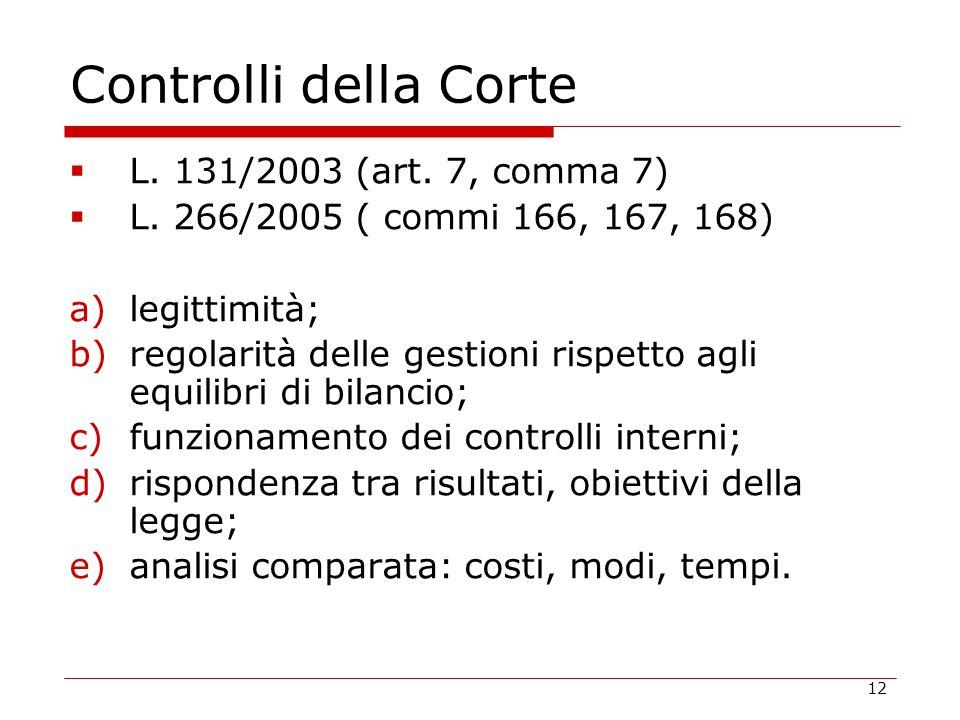 12 Controlli della Corte  L. 131/2003 (art. 7, comma 7)  L. 266/2005 ( commi 166, 167, 168) a)legittimità; b)regolarità delle gestioni rispetto agli