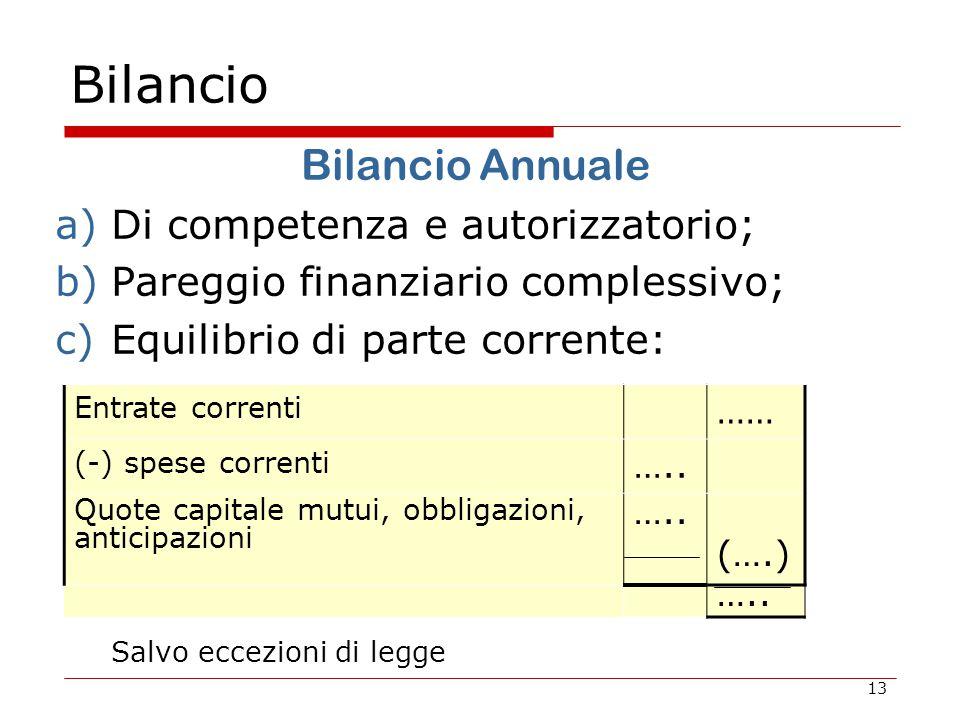 13 Bilancio a)Di competenza e autorizzatorio; b)Pareggio finanziario complessivo; c)Equilibrio di parte corrente: Salvo eccezioni di legge Bilancio Annuale Entrate correnti …… (-) spese correnti …..