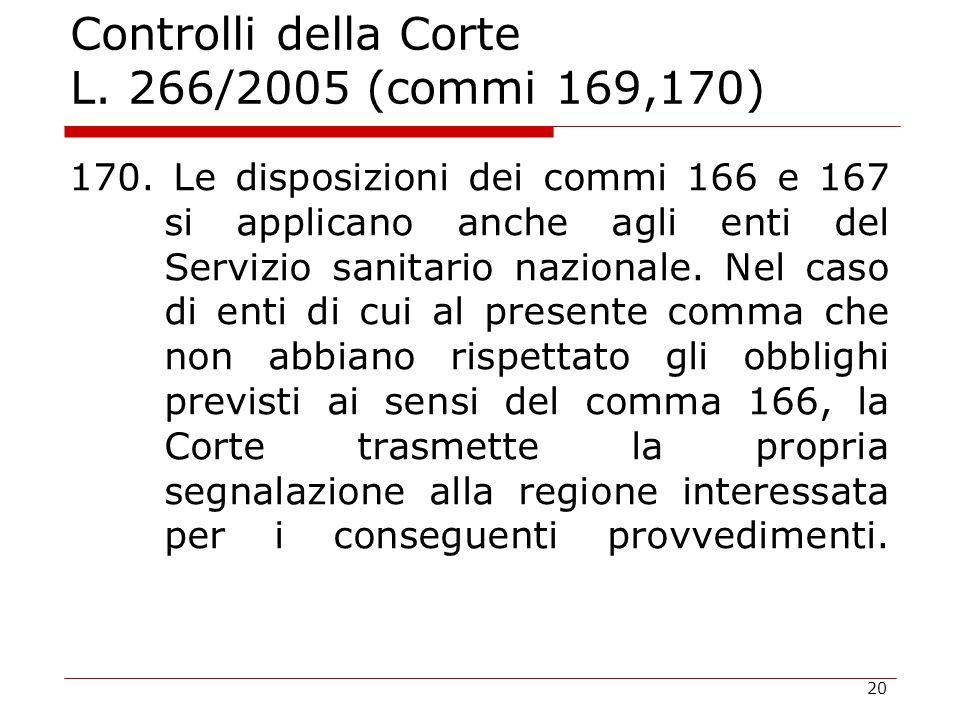 20 Controlli della Corte L. 266/2005 (commi 169,170) 170. Le disposizioni dei commi 166 e 167 si applicano anche agli enti del Servizio sanitario nazi