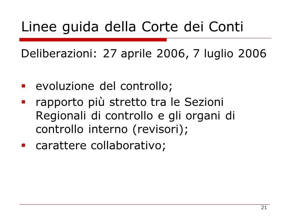 21 Linee guida della Corte dei Conti Deliberazioni: 27 aprile 2006, 7 luglio 2006  evoluzione del controllo;  rapporto più stretto tra le Sezioni Regionali di controllo e gli organi di controllo interno (revisori);  carattere collaborativo;