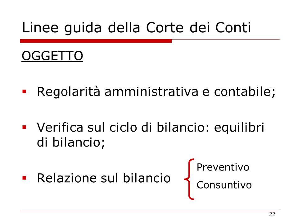 22 Linee guida della Corte dei Conti OGGETTO  Regolarità amministrativa e contabile;  Verifica sul ciclo di bilancio: equilibri di bilancio;  Relazione sul bilancio Preventivo Consuntivo