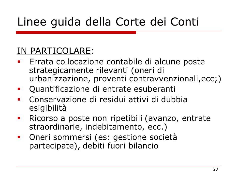 23 Linee guida della Corte dei Conti IN PARTICOLARE:  Errata collocazione contabile di alcune poste strategicamente rilevanti (oneri di urbanizzazion