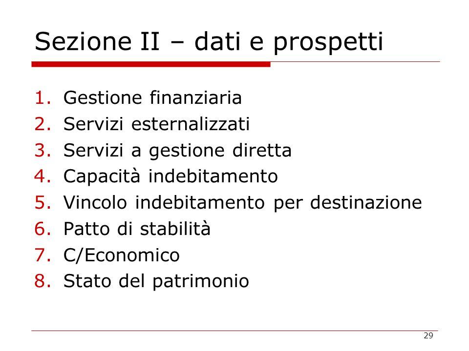 29 Sezione II – dati e prospetti 1.Gestione finanziaria 2.Servizi esternalizzati 3.Servizi a gestione diretta 4.Capacità indebitamento 5.Vincolo indeb