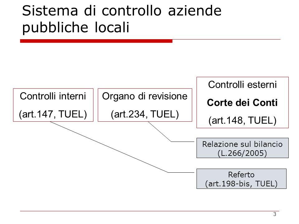 3 Sistema di controllo aziende pubbliche locali Controlli interni (art.147, TUEL) Controlli esterni Corte dei Conti (art.148, TUEL) Organo di revisione (art.234, TUEL) Relazione sul bilancio (L.266/2005) Referto (art.198-bis, TUEL)