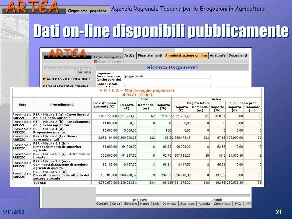 Organismo pagatoreART€A Agenzia Regionale Toscana per le Erogazioni in Agricoltura 21 5/11/2003 Dati on-line disponibili pubblicamente