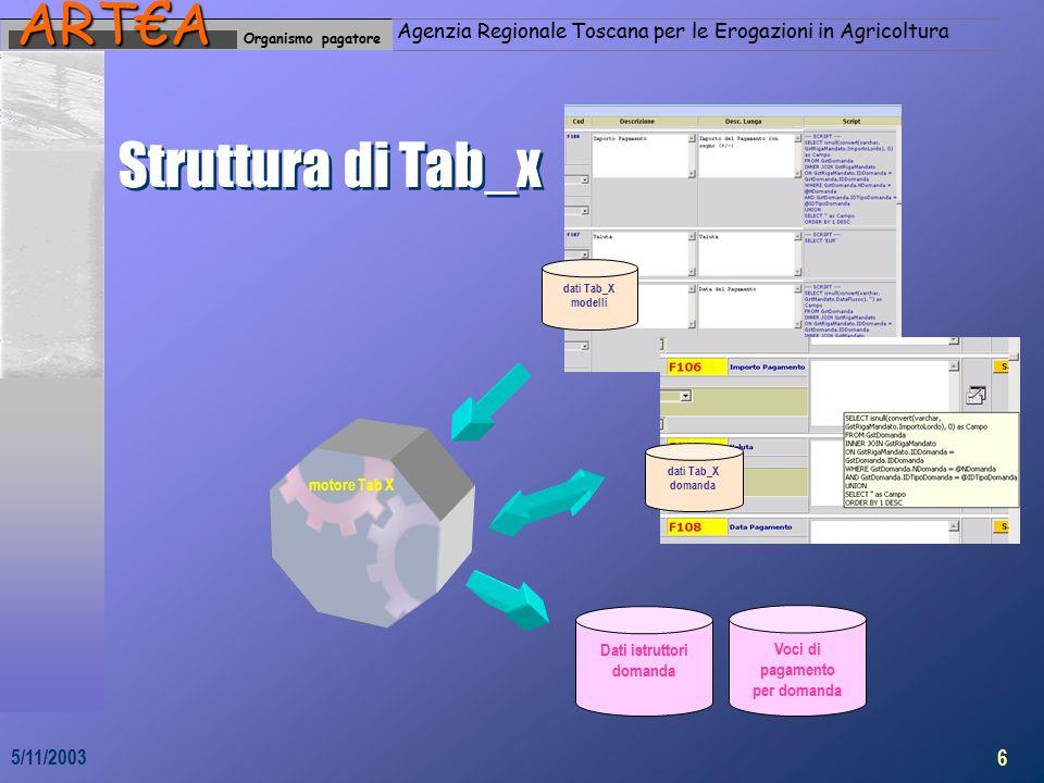 Organismo pagatoreART€A Agenzia Regionale Toscana per le Erogazioni in Agricoltura 6 5/11/2003 dati Tab_X modelli Struttura di Tab_x dati Tab_X domanda motore Tab X Voci di pagamento per domanda Dati istruttori domanda