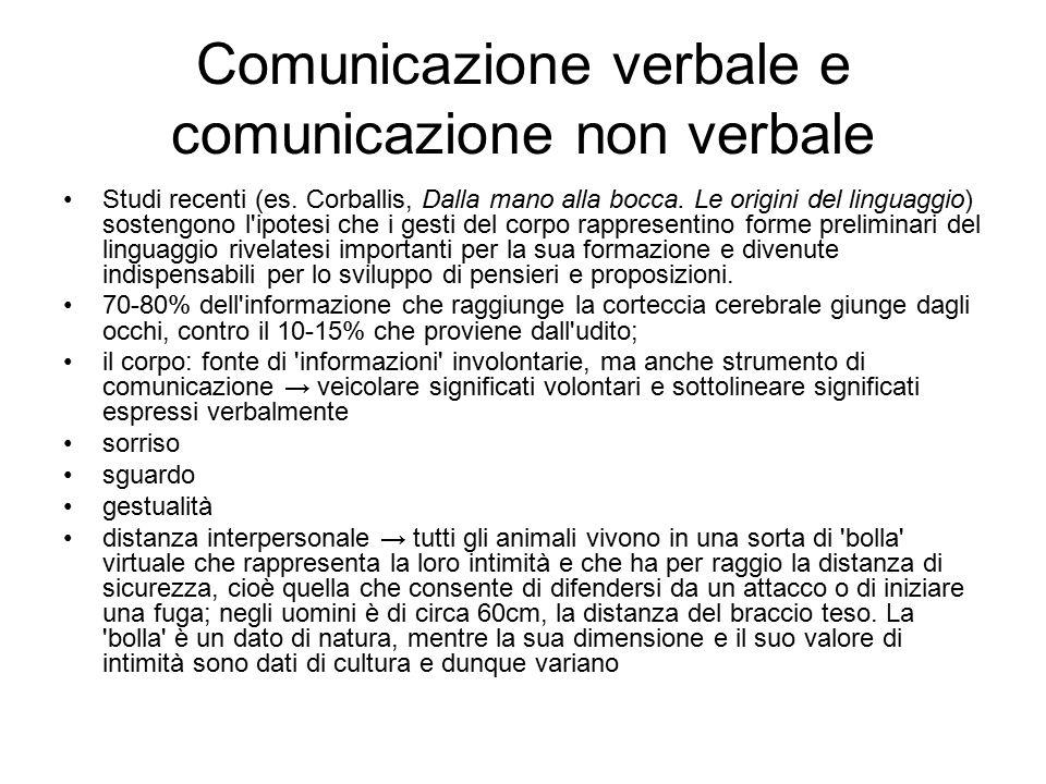 Comunicazione verbale e comunicazione non verbale Studi recenti (es.
