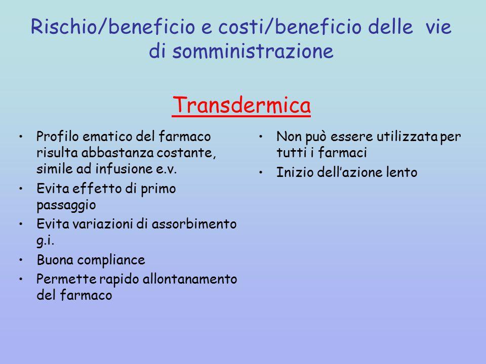 Rischio/beneficio e costi/beneficio delle vie di somministrazione Transdermica Non può essere utilizzata per tutti i farmaci Inizio dell'azione lento Profilo ematico del farmaco risulta abbastanza costante, simile ad infusione e.v.