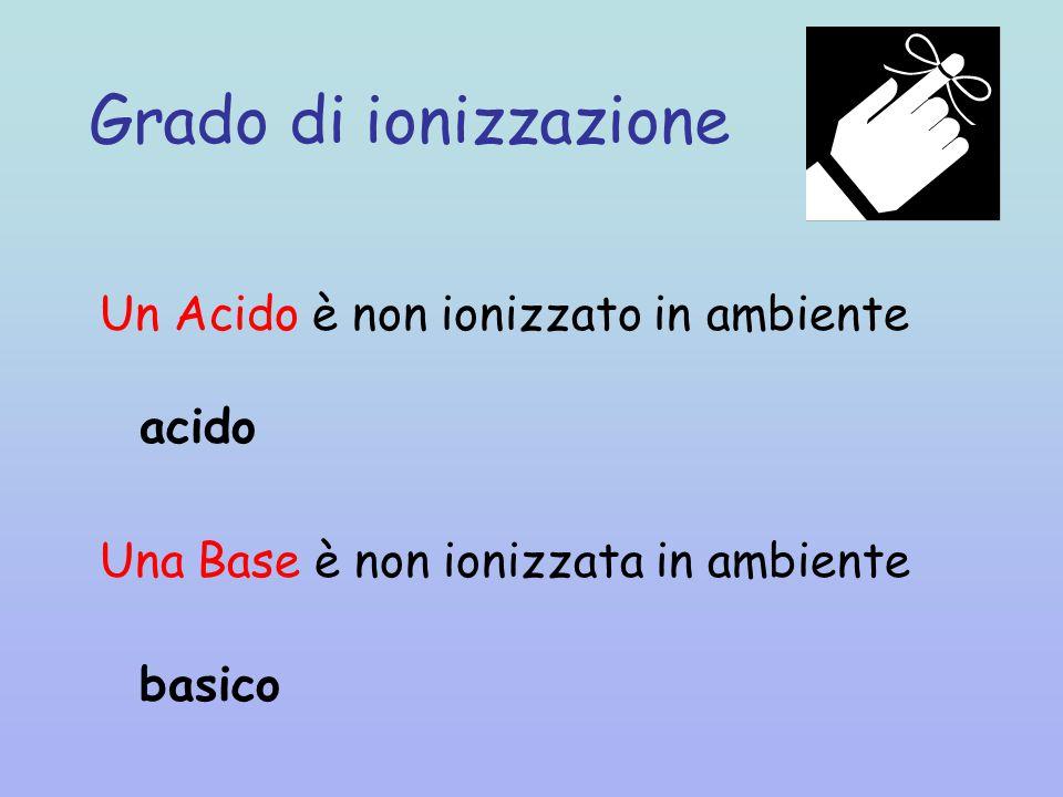 Grado di ionizzazione Un Acido è non ionizzato in ambiente acido Una Base è non ionizzata in ambiente basico