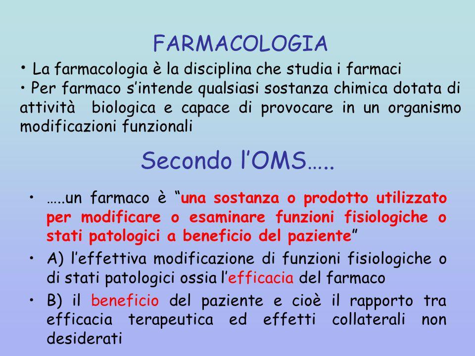 FARMACOLOGIA La farmacologia è la disciplina che studia i farmaci Per farmaco s'intende qualsiasi sostanza chimica dotata di attività biologica e capace di provocare in un organismo modificazioni funzionali Secondo l'OMS…..