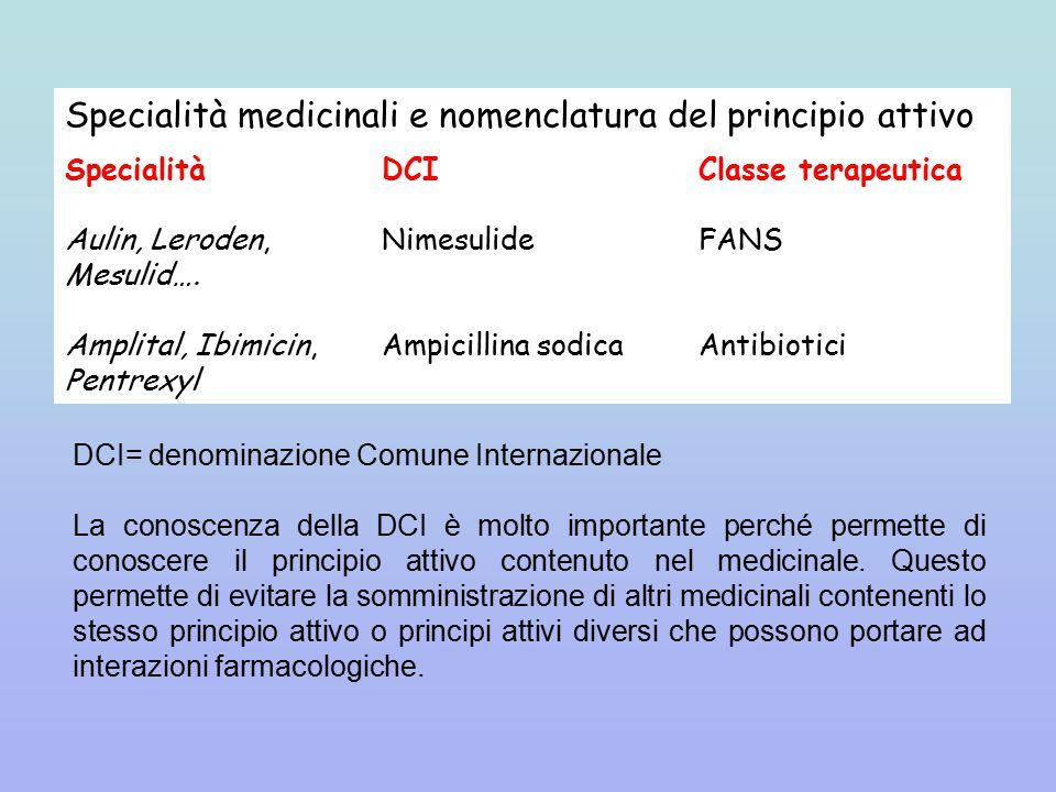 Specialità medicinali e nomenclatura del principio attivo SpecialitàDCIClasse terapeutica Aulin, Leroden,NimesulideFANS Mesulid….