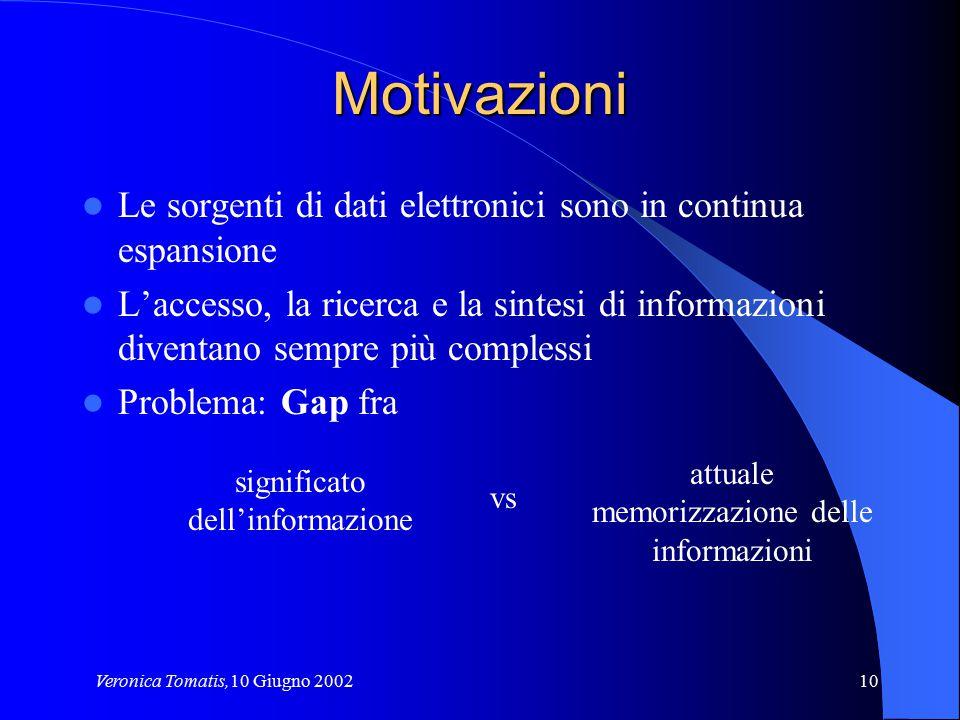 Veronica Tomatis,10 Giugno 200210 Motivazioni Le sorgenti di dati elettronici sono in continua espansione L'accesso, la ricerca e la sintesi di inform