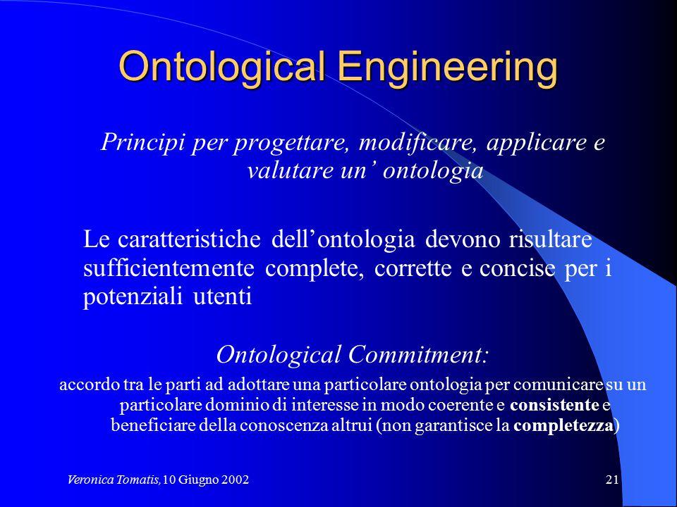 Veronica Tomatis,10 Giugno 200221 Ontological Engineering Principi per progettare, modificare, applicare e valutare un' ontologia Le caratteristiche d
