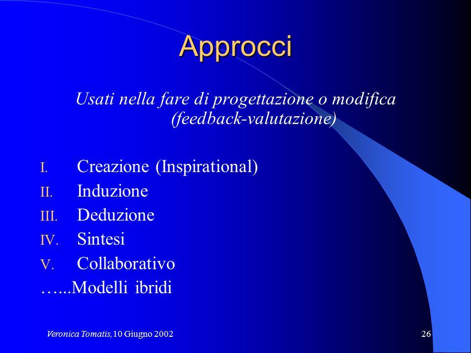 Veronica Tomatis,10 Giugno 200226 Approcci Usati nella fare di progettazione o modifica (feedback-valutazione) I. Creazione (Inspirational) II. Induzi