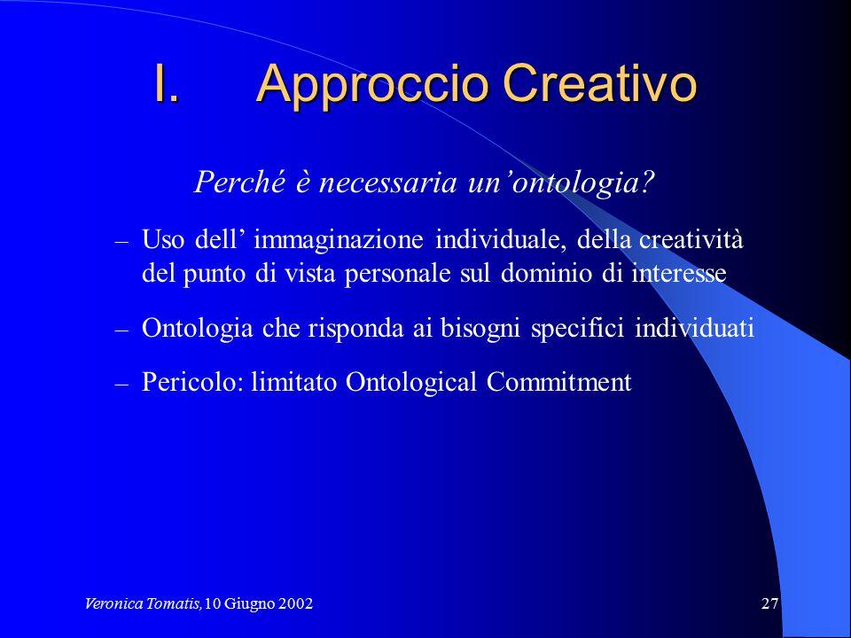 Veronica Tomatis,10 Giugno 200227 I.Approccio Creativo Perché è necessaria un'ontologia? – Uso dell' immaginazione individuale, della creatività del p
