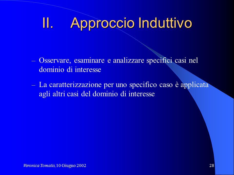 Veronica Tomatis,10 Giugno 200228 II.Approccio Induttivo – Osservare, esaminare e analizzare specifici casi nel dominio di interesse – La caratterizza