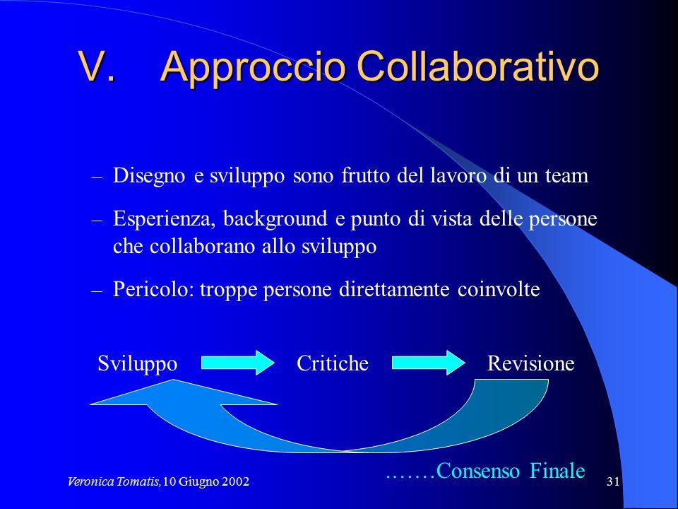 Veronica Tomatis,10 Giugno 200231 V.Approccio Collaborativo – Disegno e sviluppo sono frutto del lavoro di un team – Esperienza, background e punto di