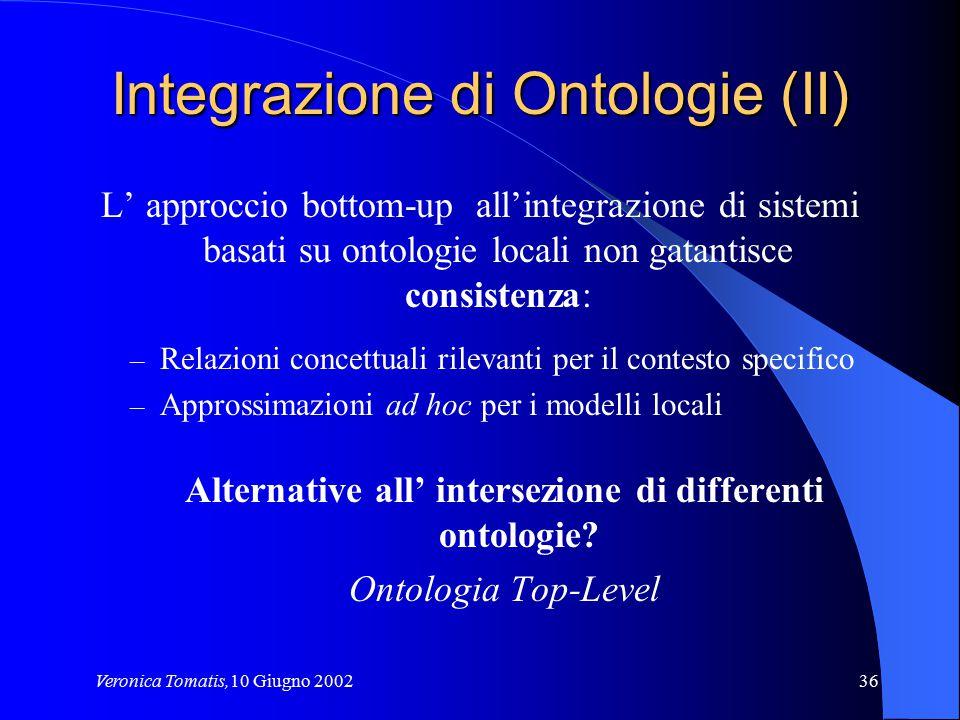 Veronica Tomatis,10 Giugno 200236 Integrazione di Ontologie (II) L' approccio bottom-up all'integrazione di sistemi basati su ontologie locali non gat