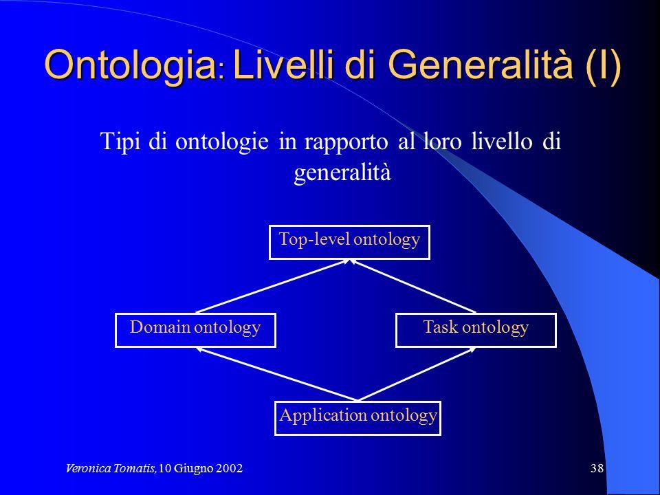 Veronica Tomatis,10 Giugno 200238 Ontologia : Livelli di Generalità (I) Tipi di ontologie in rapporto al loro livello di generalità Top-level ontology