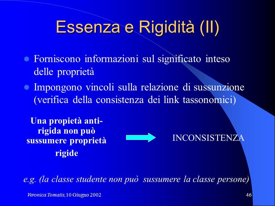 Veronica Tomatis,10 Giugno 200246 Essenza e Rigidità (II) Forniscono informazioni sul significato inteso delle proprietà Impongono vincoli sulla relaz