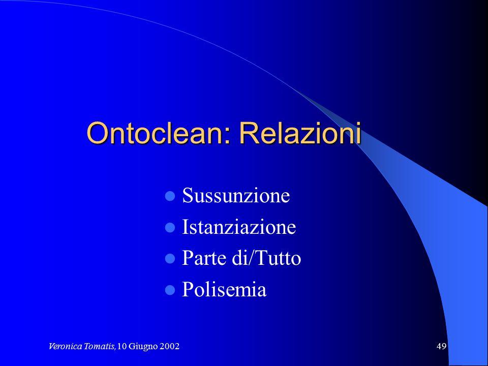 Veronica Tomatis,10 Giugno 200249 Ontoclean: Relazioni Sussunzione Istanziazione Parte di/Tutto Polisemia