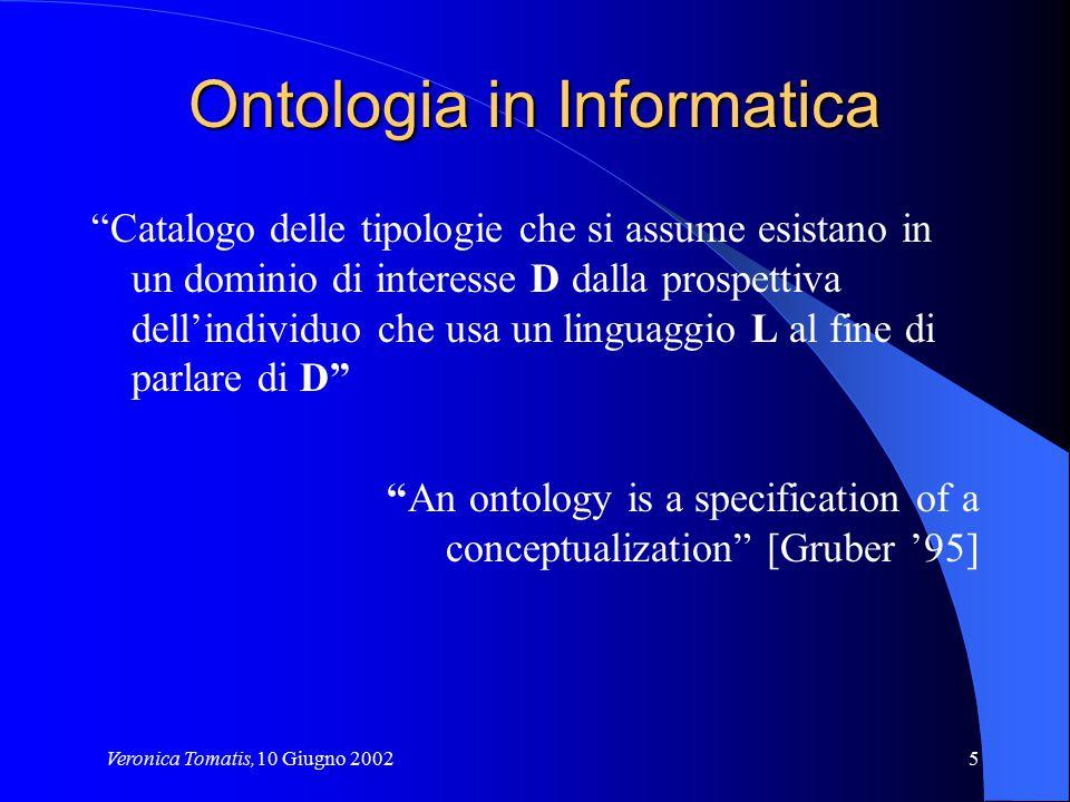 Veronica Tomatis,10 Giugno 200246 Essenza e Rigidità (II) Forniscono informazioni sul significato inteso delle proprietà Impongono vincoli sulla relazione di sussunzione (verifica della consistenza dei link tassonomici) e.g.