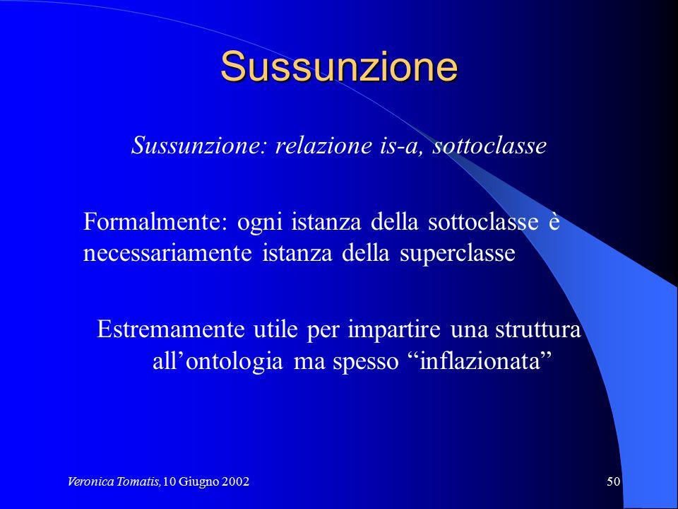 Veronica Tomatis,10 Giugno 200250 Sussunzione Sussunzione: relazione is-a, sottoclasse Formalmente: ogni istanza della sottoclasse è necessariamente i