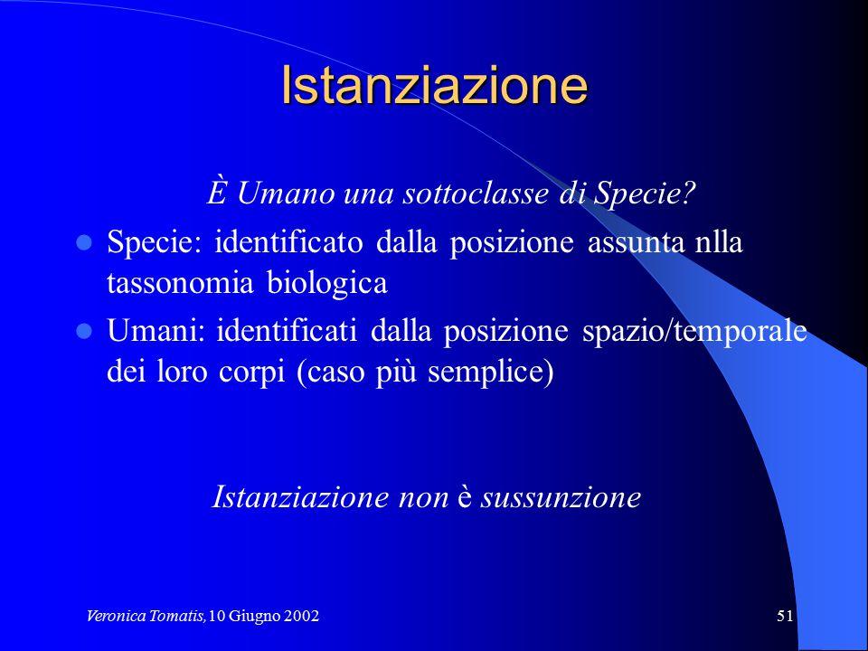 Veronica Tomatis,10 Giugno 200251 Istanziazione È Umano una sottoclasse di Specie? Specie: identificato dalla posizione assunta nlla tassonomia biolog