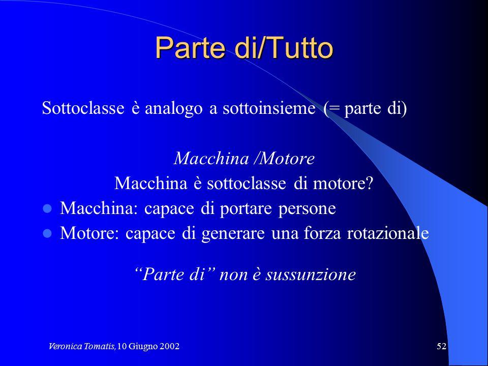 Veronica Tomatis,10 Giugno 200252 Parte di/Tutto Sottoclasse è analogo a sottoinsieme (= parte di) Macchina /Motore Macchina è sottoclasse di motore?