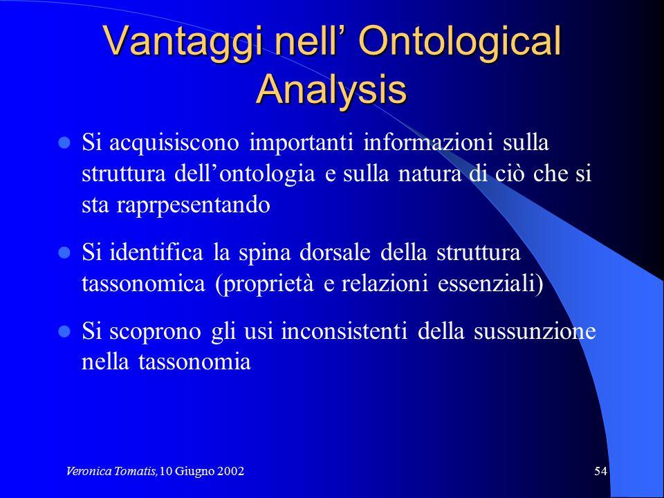 Veronica Tomatis,10 Giugno 200254 Vantaggi nell' Ontological Analysis Si acquisiscono importanti informazioni sulla struttura dell'ontologia e sulla n