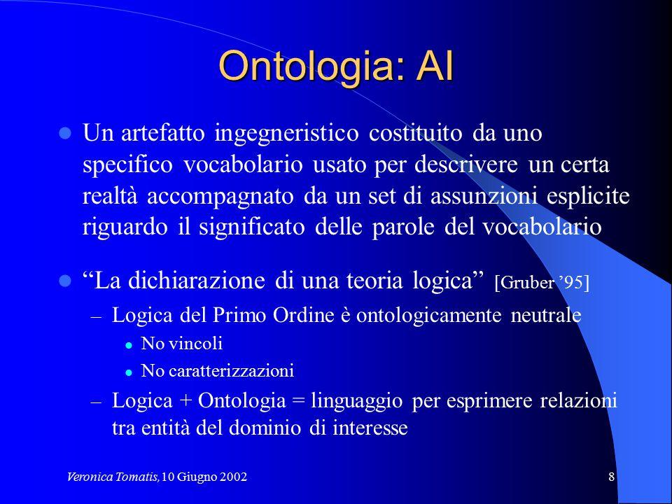 Veronica Tomatis,10 Giugno 20028 Ontologia: AI Un artefatto ingegneristico costituito da uno specifico vocabolario usato per descrivere un certa realt