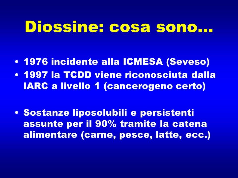 Diossine: cosa sono… 1976 incidente alla ICMESA (Seveso) 1997 la TCDD viene riconosciuta dalla IARC a livello 1 (cancerogeno certo) Sostanze liposolub