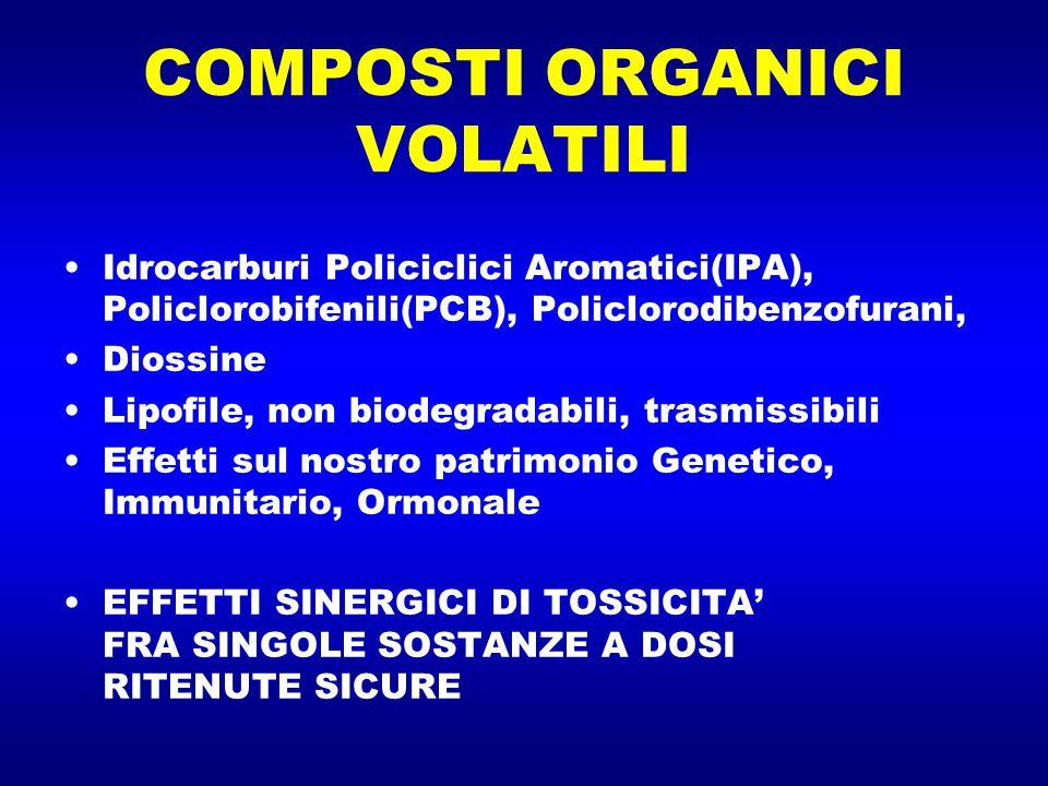 COMPOSTI ORGANICI VOLATILI Idrocarburi Policiclici Aromatici(IPA), Policlorobifenili(PCB), Policlorodibenzofurani, Diossine Lipofile, non biodegradabi