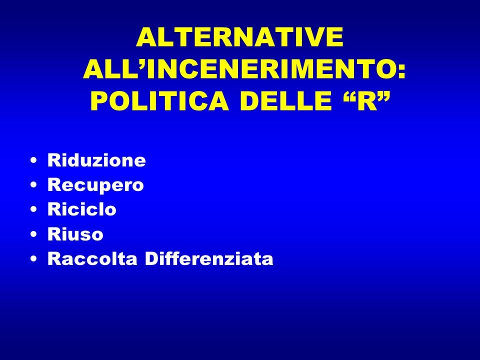 """ALTERNATIVE ALL'INCENERIMENTO: POLITICA DELLE """"R"""" Riduzione Recupero Riciclo Riuso Raccolta Differenziata"""