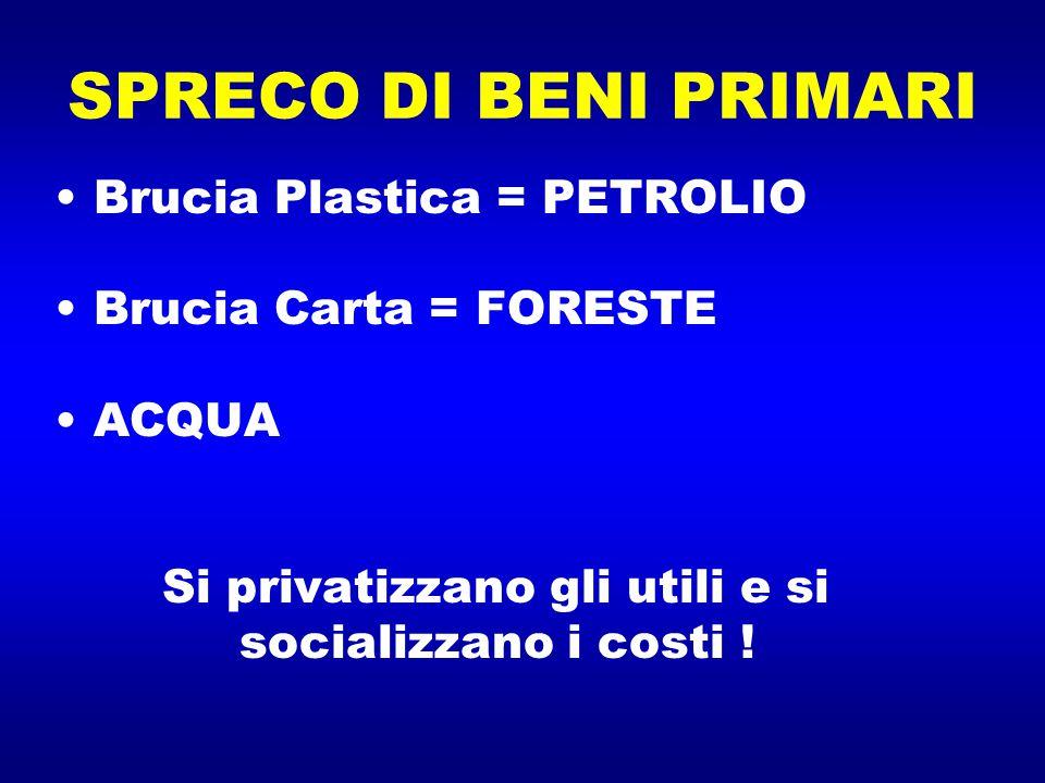 SPRECO DI BENI PRIMARI Brucia Plastica = PETROLIO Brucia Carta = FORESTE ACQUA Si privatizzano gli utili e si socializzano i costi !