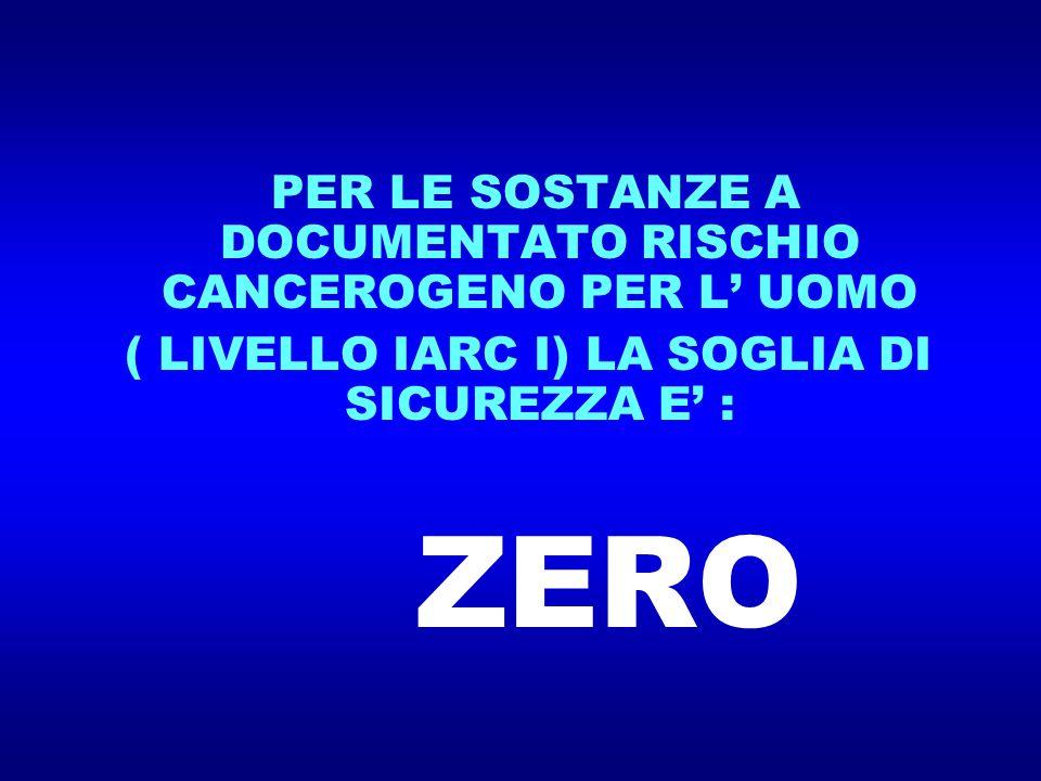 PER LE SOSTANZE A DOCUMENTATO RISCHIO CANCEROGENO PER L' UOMO ( LIVELLO IARC I) LA SOGLIA DI SICUREZZA E' : ZERO