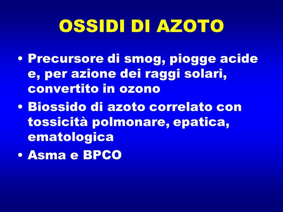 OSSIDI DI AZOTO Precursore di smog, piogge acide e, per azione dei raggi solari, convertito in ozono Biossido di azoto correlato con tossicità polmona
