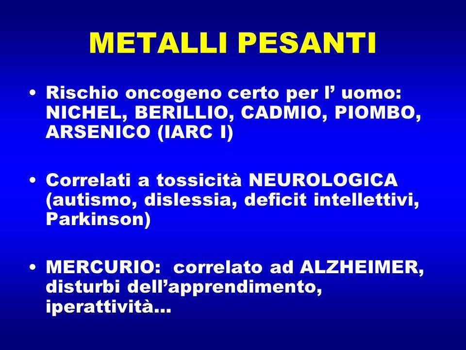 METALLI PESANTI Rischio oncogeno certo per l' uomo: NICHEL, BERILLIO, CADMIO, PIOMBO, ARSENICO (IARC I) Correlati a tossicità NEUROLOGICA (autismo, di