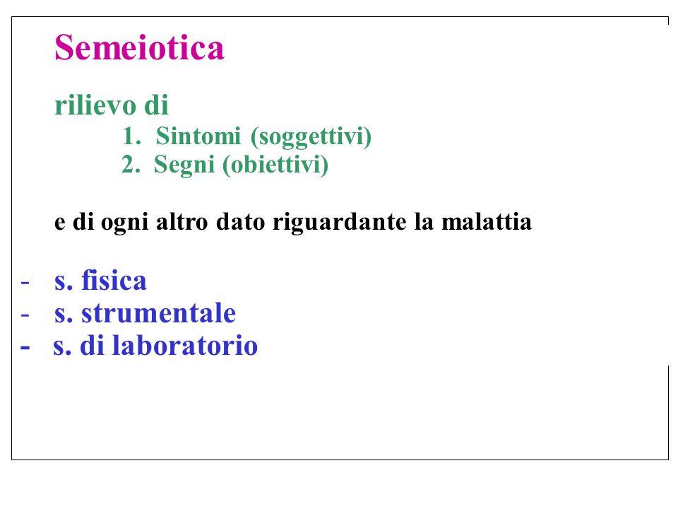 ANAMNESI GENERALE Dati biografici (Dati di persone di riferimento in cartella) Anamnesi familiare Anamnesi personale: fisiologica patologica –remota –prossima