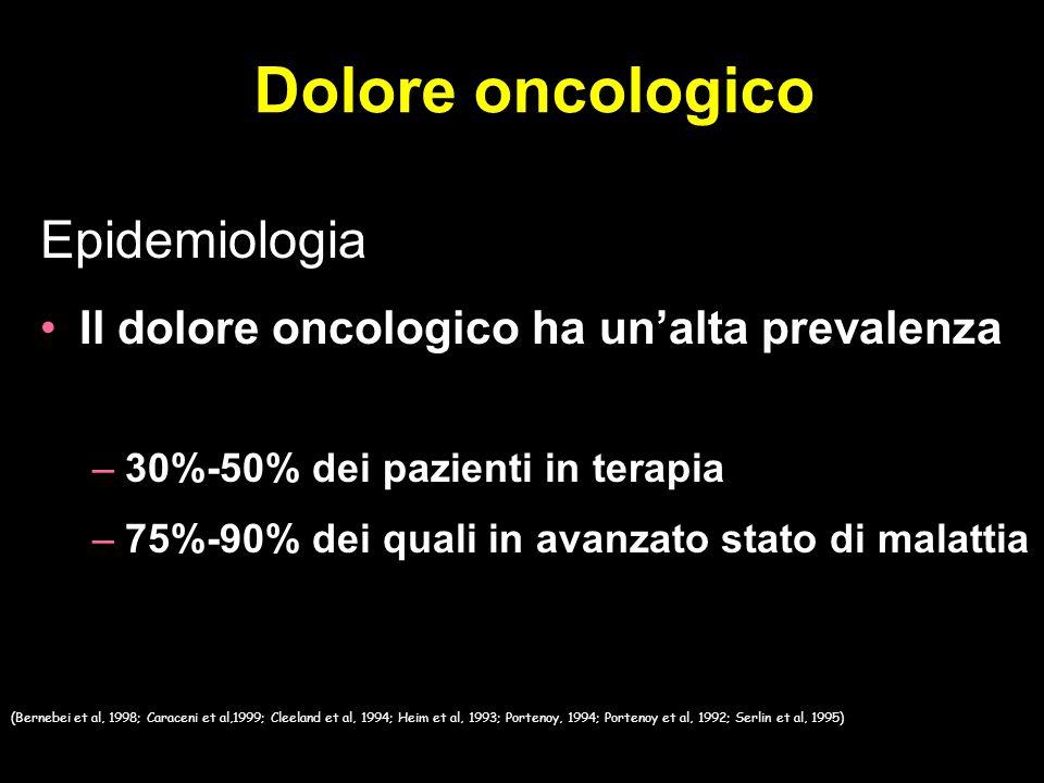 Dolore oncologico Epidemiologia Il dolore oncologico ha un'alta prevalenza –30%-50% dei pazienti in terapia –75%-90% dei quali in avanzato stato di malattia (Bernebei et al, 1998; Caraceni et al,1999; Cleeland et al, 1994; Heim et al, 1993; Portenoy, 1994; Portenoy et al, 1992; Serlin et al, 1995)