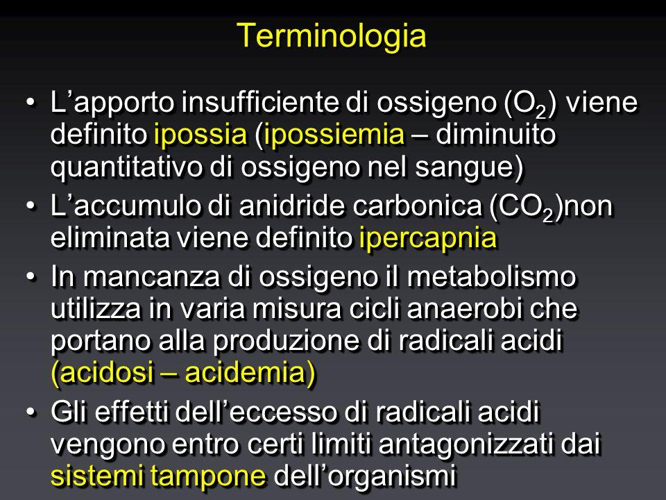 Terminologia L'apporto insufficiente di ossigeno (O 2 ) viene definito ipossia (ipossiemia – diminuito quantitativo di ossigeno nel sangue)L'apporto insufficiente di ossigeno (O 2 ) viene definito ipossia (ipossiemia – diminuito quantitativo di ossigeno nel sangue) L'accumulo di anidride carbonica (CO 2 )non eliminata viene definito ipercapniaL'accumulo di anidride carbonica (CO 2 )non eliminata viene definito ipercapnia In mancanza di ossigeno il metabolismo utilizza in varia misura cicli anaerobi che portano alla produzione di radicali acidi (acidosi – acidemia)In mancanza di ossigeno il metabolismo utilizza in varia misura cicli anaerobi che portano alla produzione di radicali acidi (acidosi – acidemia) Gli effetti dell'eccesso di radicali acidi vengono entro certi limiti antagonizzati dai sistemi tampone dell'organismiGli effetti dell'eccesso di radicali acidi vengono entro certi limiti antagonizzati dai sistemi tampone dell'organismi L'apporto insufficiente di ossigeno (O 2 ) viene definito ipossia (ipossiemia – diminuito quantitativo di ossigeno nel sangue)L'apporto insufficiente di ossigeno (O 2 ) viene definito ipossia (ipossiemia – diminuito quantitativo di ossigeno nel sangue) L'accumulo di anidride carbonica (CO 2 )non eliminata viene definito ipercapniaL'accumulo di anidride carbonica (CO 2 )non eliminata viene definito ipercapnia In mancanza di ossigeno il metabolismo utilizza in varia misura cicli anaerobi che portano alla produzione di radicali acidi (acidosi – acidemia)In mancanza di ossigeno il metabolismo utilizza in varia misura cicli anaerobi che portano alla produzione di radicali acidi (acidosi – acidemia) Gli effetti dell'eccesso di radicali acidi vengono entro certi limiti antagonizzati dai sistemi tampone dell'organismiGli effetti dell'eccesso di radicali acidi vengono entro certi limiti antagonizzati dai sistemi tampone dell'organismi