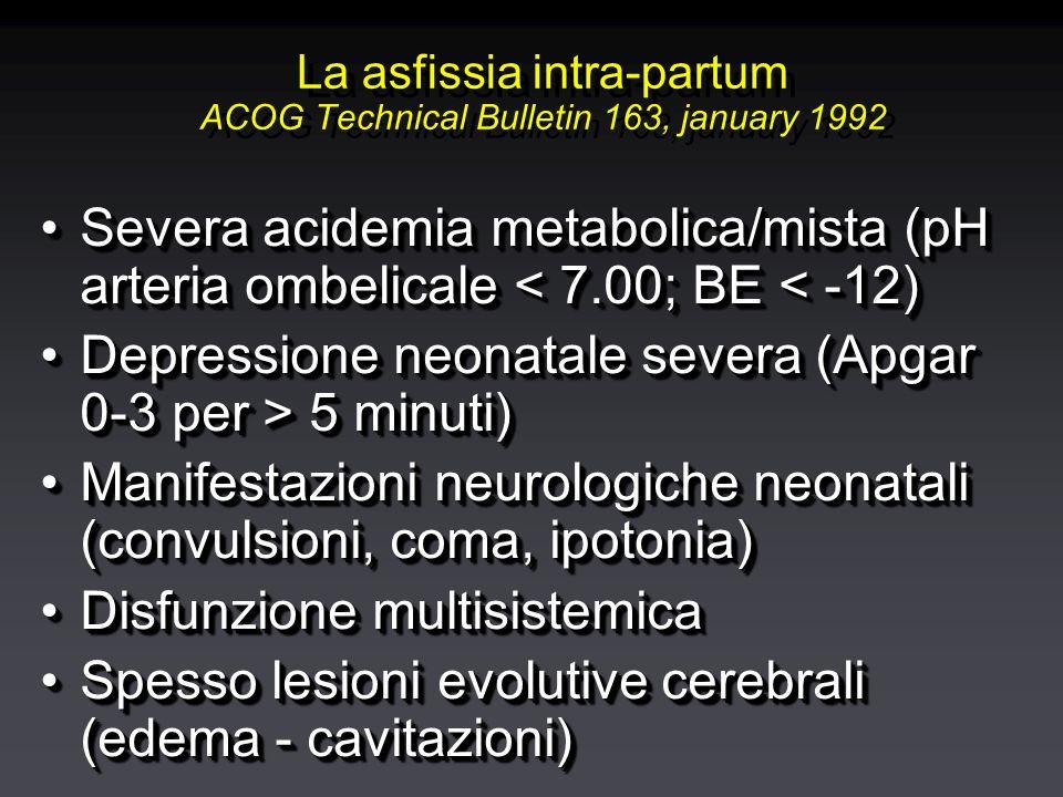 La asfissia intra-partum ACOG Technical Bulletin 163, january 1992 Severa acidemia metabolica/mista (pH arteria ombelicale < 7.00; BE < -12)Severa acidemia metabolica/mista (pH arteria ombelicale < 7.00; BE < -12) Depressione neonatale severa (Apgar 0-3 per > 5 minuti)Depressione neonatale severa (Apgar 0-3 per > 5 minuti) Manifestazioni neurologiche neonatali (convulsioni, coma, ipotonia)Manifestazioni neurologiche neonatali (convulsioni, coma, ipotonia) Disfunzione multisistemicaDisfunzione multisistemica Spesso lesioni evolutive cerebrali (edema - cavitazioni)Spesso lesioni evolutive cerebrali (edema - cavitazioni) Severa acidemia metabolica/mista (pH arteria ombelicale < 7.00; BE < -12)Severa acidemia metabolica/mista (pH arteria ombelicale < 7.00; BE < -12) Depressione neonatale severa (Apgar 0-3 per > 5 minuti)Depressione neonatale severa (Apgar 0-3 per > 5 minuti) Manifestazioni neurologiche neonatali (convulsioni, coma, ipotonia)Manifestazioni neurologiche neonatali (convulsioni, coma, ipotonia) Disfunzione multisistemicaDisfunzione multisistemica Spesso lesioni evolutive cerebrali (edema - cavitazioni)Spesso lesioni evolutive cerebrali (edema - cavitazioni)