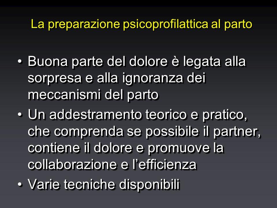 La preparazione psicoprofilattica al parto Buona parte del dolore è legata alla sorpresa e alla ignoranza dei meccanismi del partoBuona parte del dolore è legata alla sorpresa e alla ignoranza dei meccanismi del parto Un addestramento teorico e pratico, che comprenda se possibile il partner, contiene il dolore e promuove la collaborazione e l'efficienzaUn addestramento teorico e pratico, che comprenda se possibile il partner, contiene il dolore e promuove la collaborazione e l'efficienza Varie tecniche disponibiliVarie tecniche disponibili Buona parte del dolore è legata alla sorpresa e alla ignoranza dei meccanismi del partoBuona parte del dolore è legata alla sorpresa e alla ignoranza dei meccanismi del parto Un addestramento teorico e pratico, che comprenda se possibile il partner, contiene il dolore e promuove la collaborazione e l'efficienzaUn addestramento teorico e pratico, che comprenda se possibile il partner, contiene il dolore e promuove la collaborazione e l'efficienza Varie tecniche disponibiliVarie tecniche disponibili