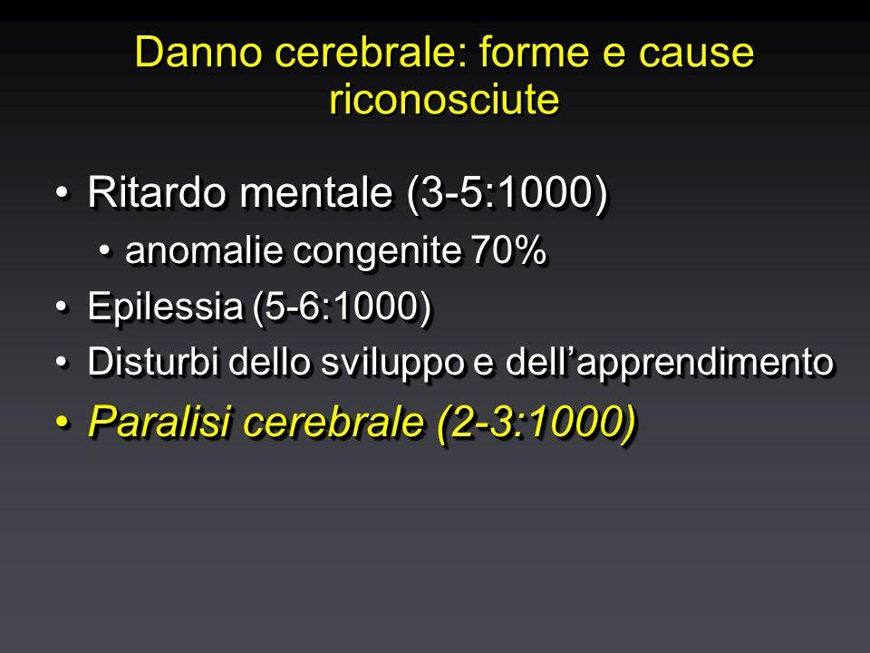 Danno cerebrale: forme e cause riconosciute Ritardo mentale (3-5:1000)Ritardo mentale (3-5:1000) anomalie congenite 70%anomalie congenite 70% Epilessia (5-6:1000)Epilessia (5-6:1000) Disturbi dello sviluppo e dell'apprendimentoDisturbi dello sviluppo e dell'apprendimento Paralisi cerebrale (2-3:1000)Paralisi cerebrale (2-3:1000) Ritardo mentale (3-5:1000)Ritardo mentale (3-5:1000) anomalie congenite 70%anomalie congenite 70% Epilessia (5-6:1000)Epilessia (5-6:1000) Disturbi dello sviluppo e dell'apprendimentoDisturbi dello sviluppo e dell'apprendimento Paralisi cerebrale (2-3:1000)Paralisi cerebrale (2-3:1000)